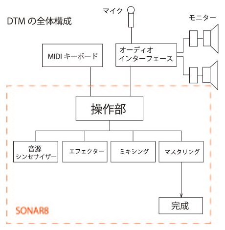 DTM_Kosei.jpg