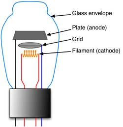 Triode_vacuum_tube.jpg