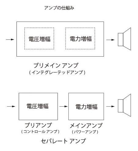 amp_kozo.jpg