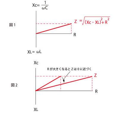 imp_graph.jpg